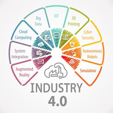 Digital transformation in the form of Industry 4.0